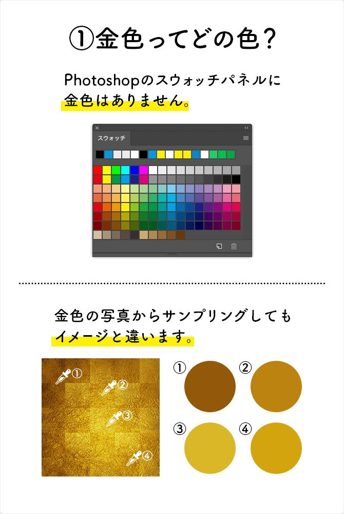 金色ってどの色?