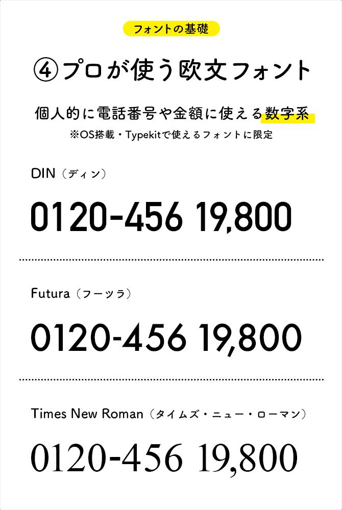 電話番号や金額に使える数字系