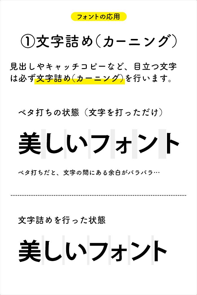 文字詰め(カーニング)